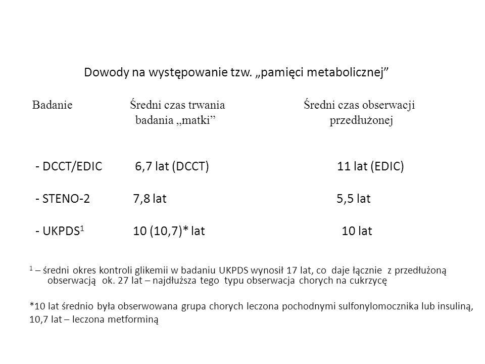 """Dowody na występowanie tzw. """"pamięci metabolicznej"""" Badanie Średni czas trwania Średni czas obserwacji badania """"matki"""" przedłużonej - DCCT/EDIC 6,7 la"""