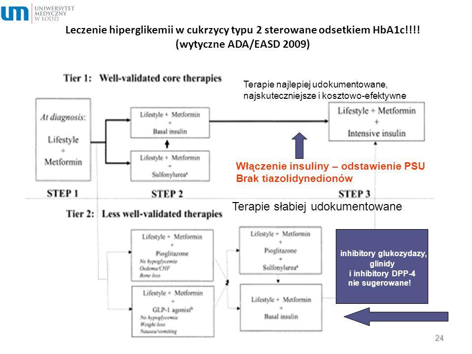 Leczenie hiperglikemii w cukrzycy typu 2 sterowane odsetkiem HbA1c!!!! (wytyczne ADA/EASD 2009) inhibitory glukozydazy, glinidy i inhibitory DPP-4 nie