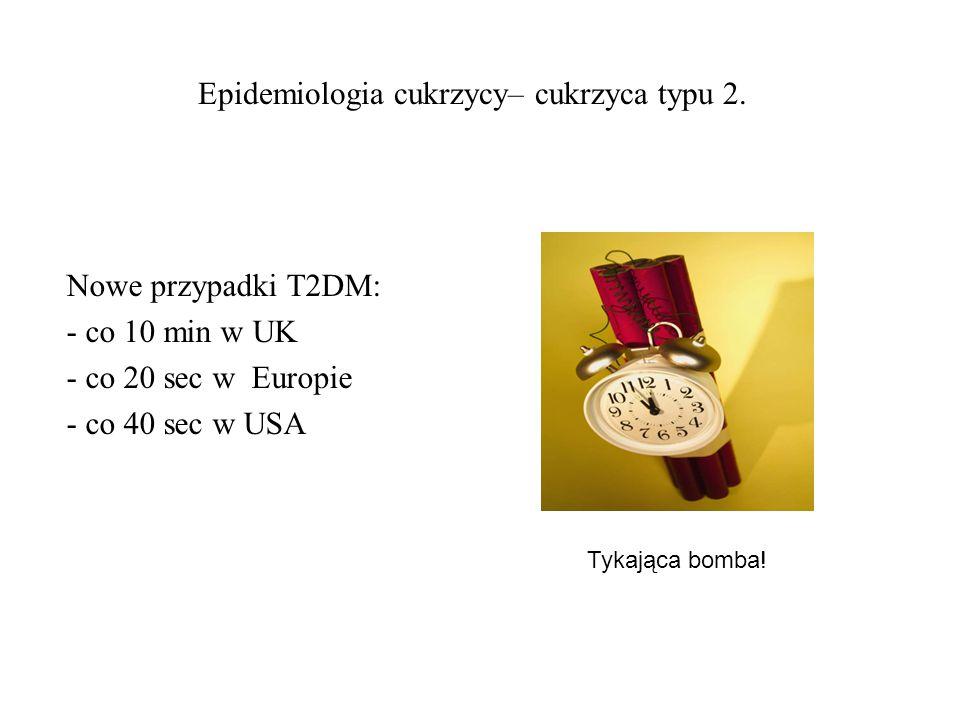 Epidemiologia cukrzycy– cukrzyca typu 2. Nowe przypadki T2DM: - co 10 min w UK - co 20 sec w Europie - co 40 sec w USA Tykająca bomba!
