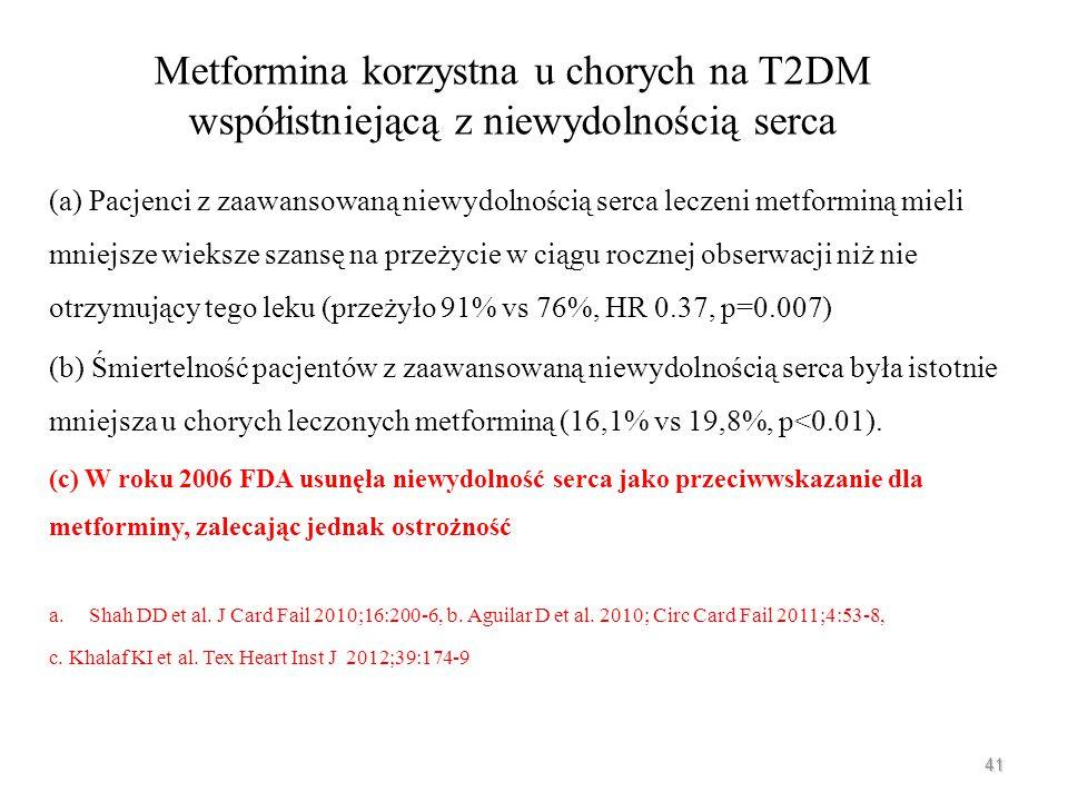 Metformina korzystna u chorych na T2DM współistniejącą z niewydolnością serca (a) Pacjenci z zaawansowaną niewydolnością serca leczeni metforminą miel
