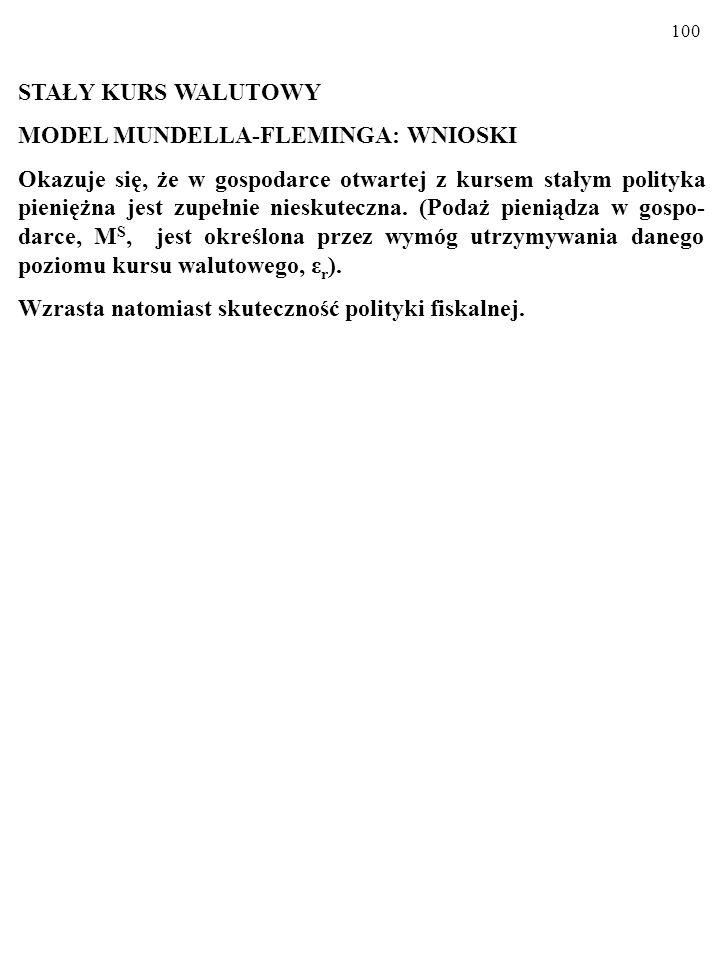 99 Restrykcyjna polityka fiskalna (kurs stały).YAEMCFCFMY NT G PL SD         ii i 0 Y iziz LM LM' IS BP=0 E' E IS' E
