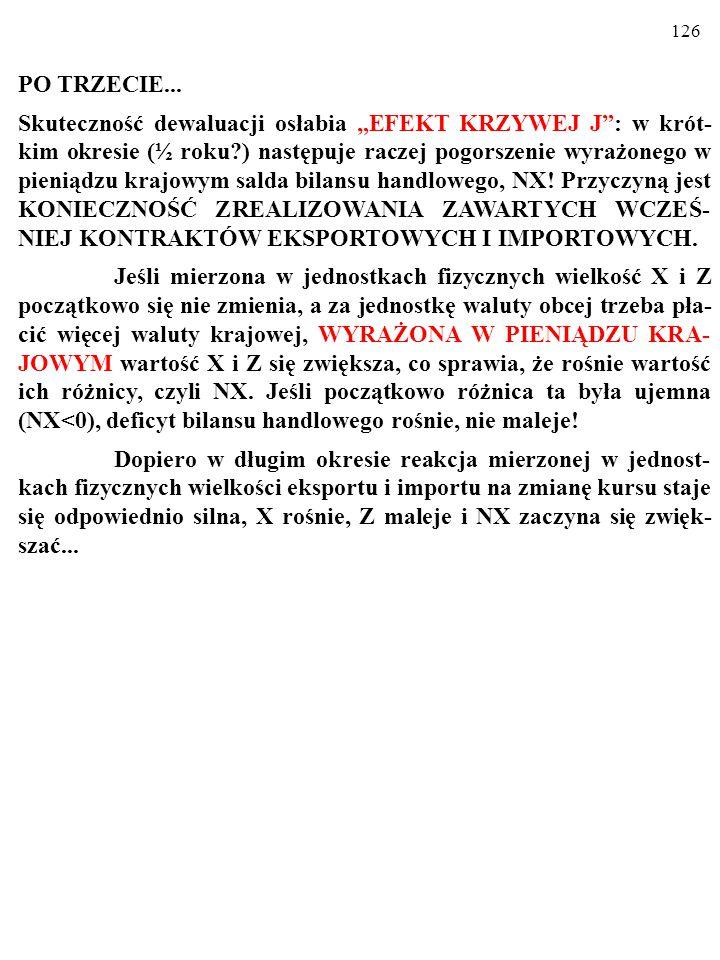 """125 """"PEŁZAJĄCA DEWALUACJA (ang."""