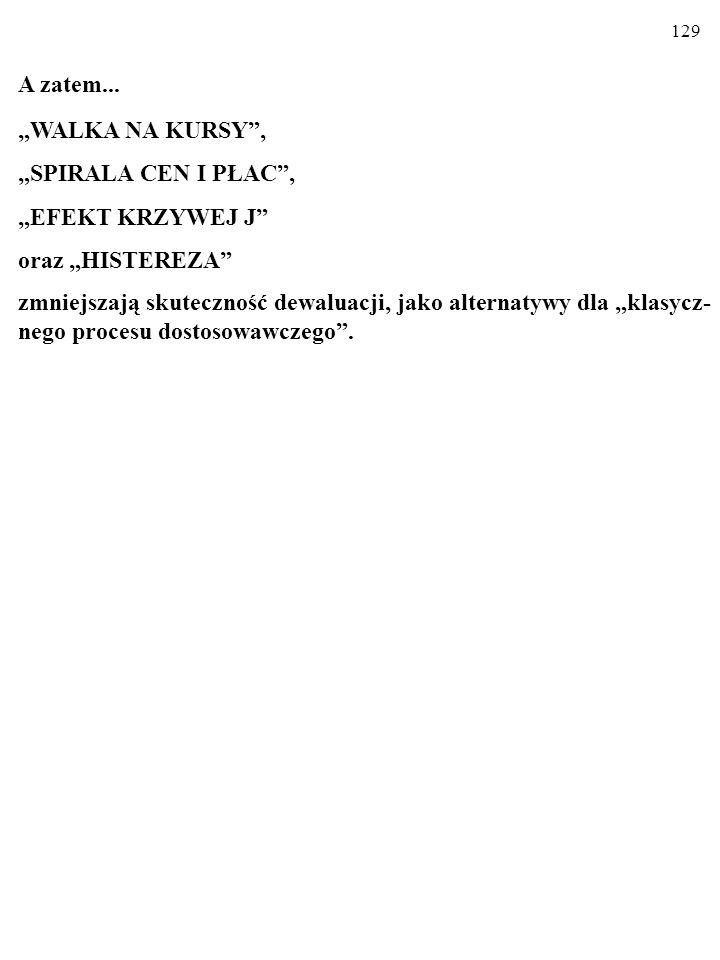128 PO CZWARTE...Równiez HISTEREZA (pol. efekt zapadki) osłabia działanie dewa- luacji...