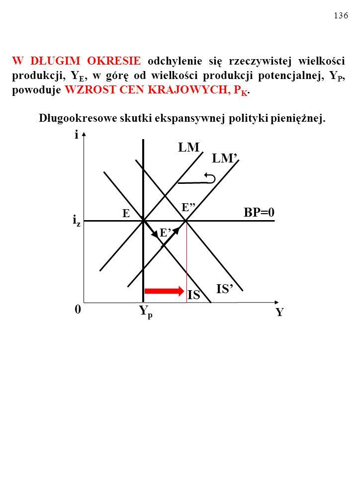 135 Oto te same procesy, przedstawione za pomocą modelu Mundella- Fleminga.