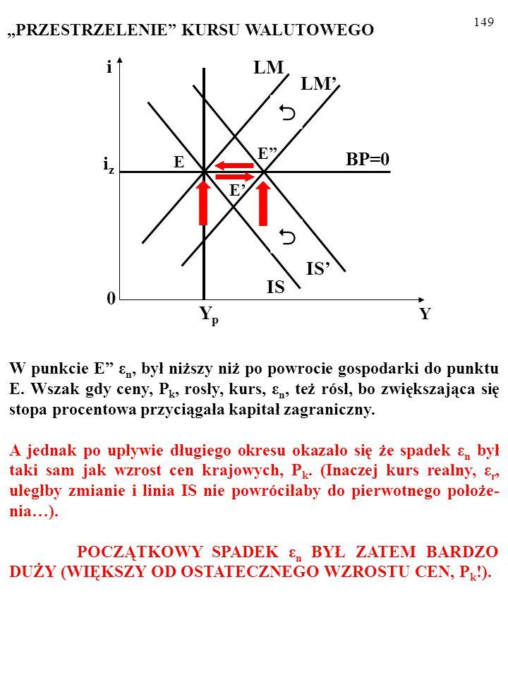 148 W punkcie E ε n, był niższy niż po powrocie gospodarki do punktu E.