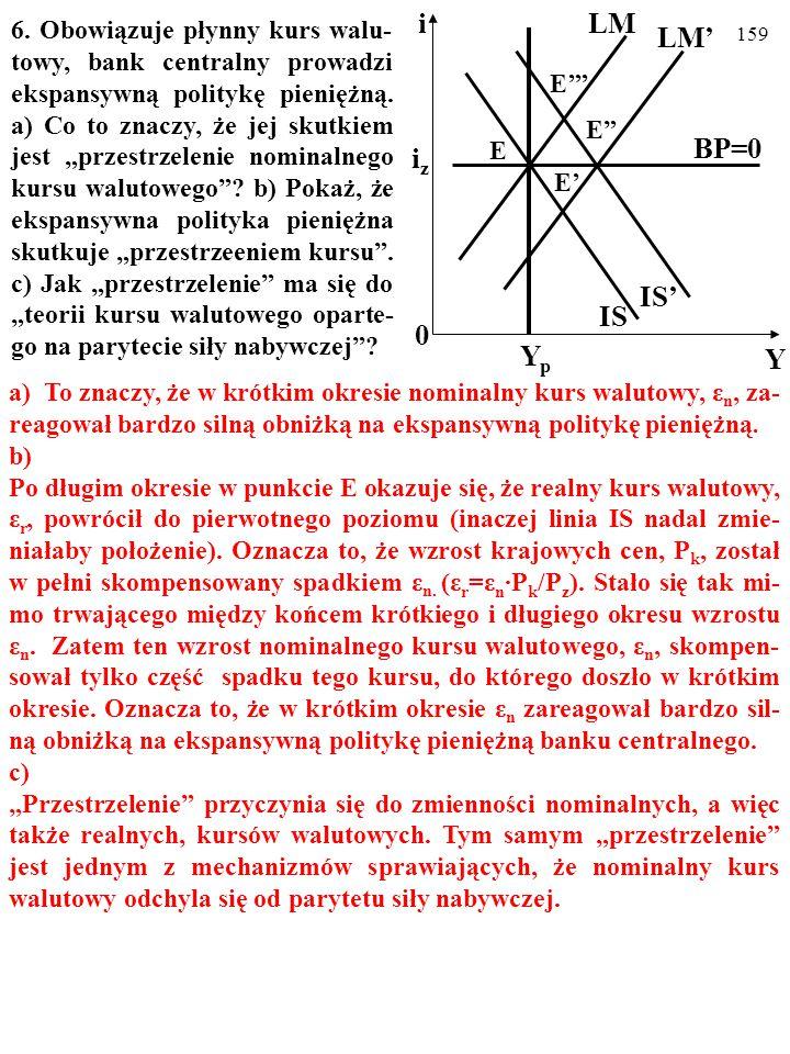 158 b) W długim okresie rosną ceny, P k, redukując realną podaż pie- niądza, M S.