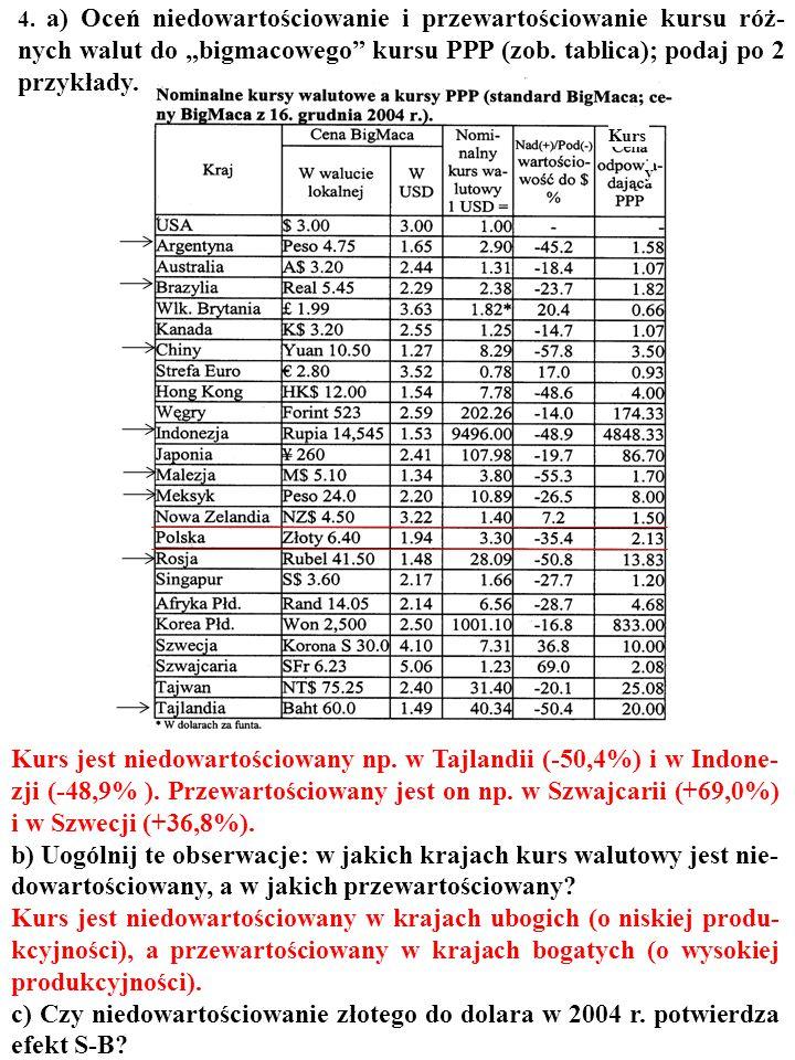 d) Wyraź PKB per capita w F.w gdybach. Posłuż się oboma kursami walutowymi.