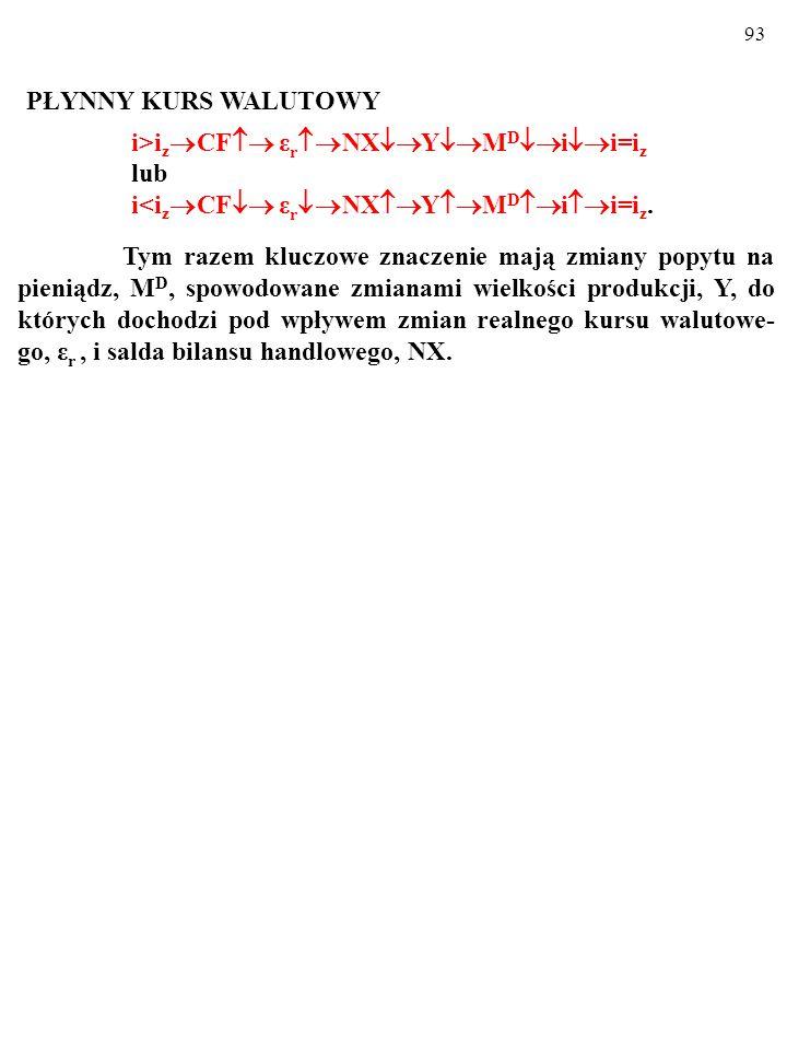 92 STAŁY KURS WALUTOWY i>i z  CF  M S  i  i=i z lub i<i z  CF  M S  i  i=i z.
