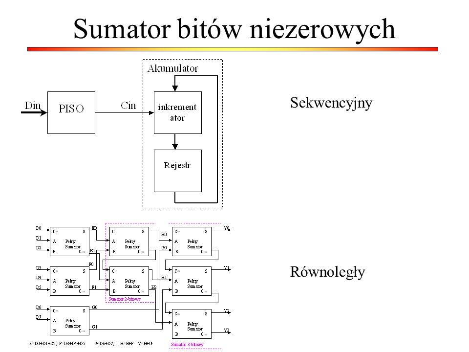 Sumator bitów niezerowych Sekwencyjny Równoległy