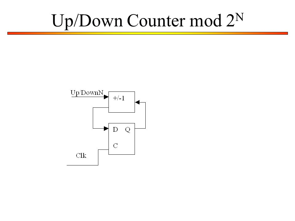 Up/Down Counter mod 2 N