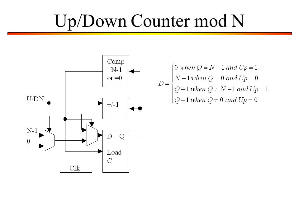 Up/Down Counter mod N