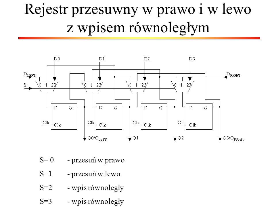 Rejestr przesuwny w prawo i w lewo z wpisem równoległym S= 0- przesuń w prawo S=1- przesuń w lewo S=2- wpis równoległy S=3- wpis równoległy