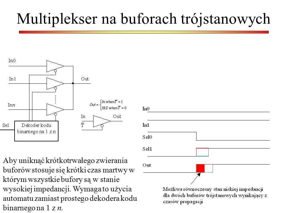 Multiplekser na buforach trójstanowych Aby uniknąć krótkotrwałego zwierania buforów stosuje się krótki czas martwy w którym wszystkie bufory są w stan