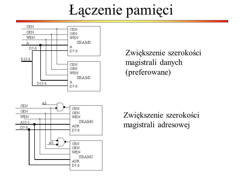 Łączenie pamięci Zwiększenie szerokości magistrali danych (preferowane) Zwiększenie szerokości magistrali adresowej