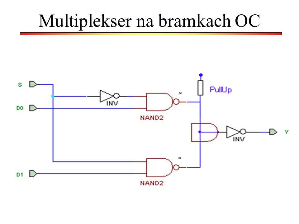 Multiplekser na bramkach OC