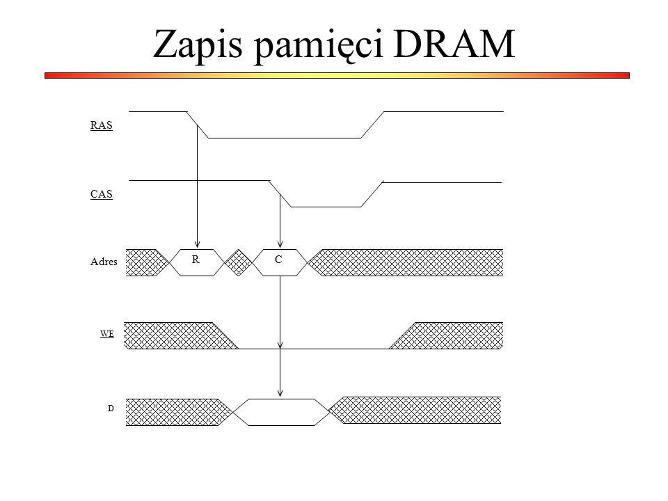 Zapis pamięci DRAM RC RAS CAS Adres WE D
