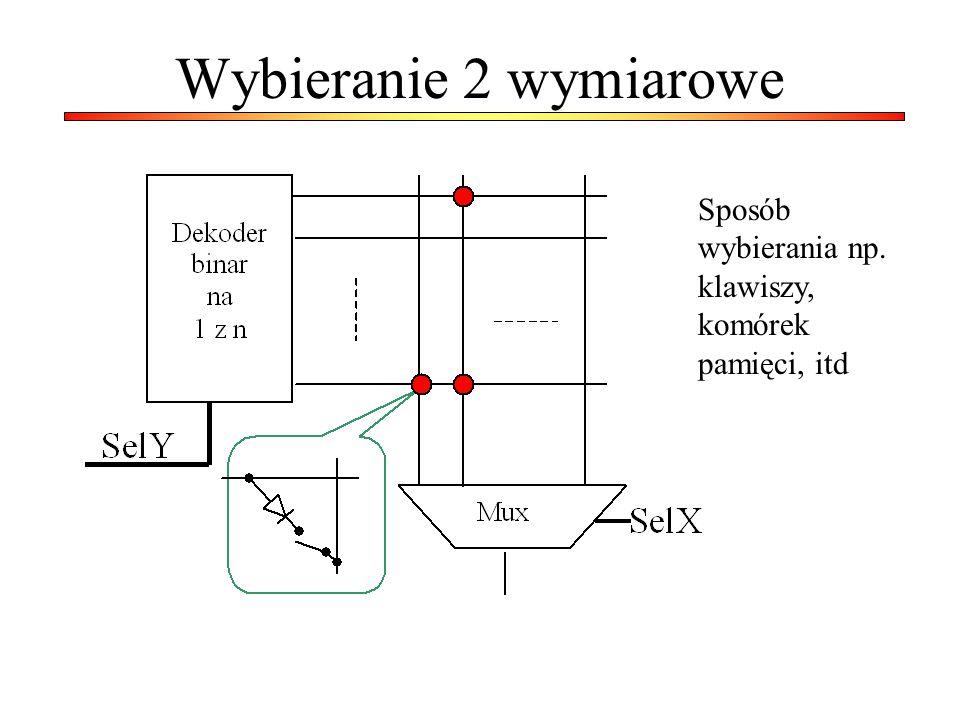 Multipleksowanie w czasie W układach scalonych z reguły bardziej kosztowne jest dodanie dodatkowego wyprowadzenia niż dodatkowej logiki Wyświetlacz 7-segmentowy Tylko jeden wyświetlacz jest aktywny w danej krótkiej chwili czasowej