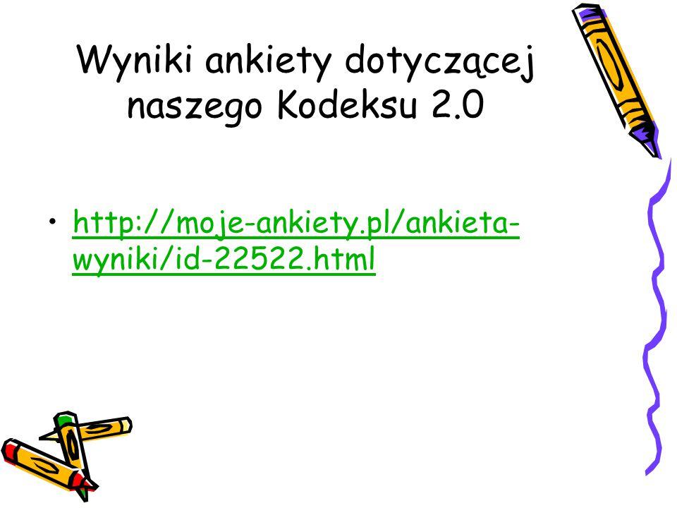 Wyniki ankiety dotyczącej naszego Kodeksu 2.0 http://moje-ankiety.pl/ankieta- wyniki/id-22522.htmlhttp://moje-ankiety.pl/ankieta- wyniki/id-22522.html