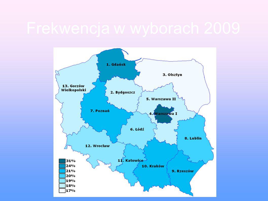 Frekwencja w wyborach 2009