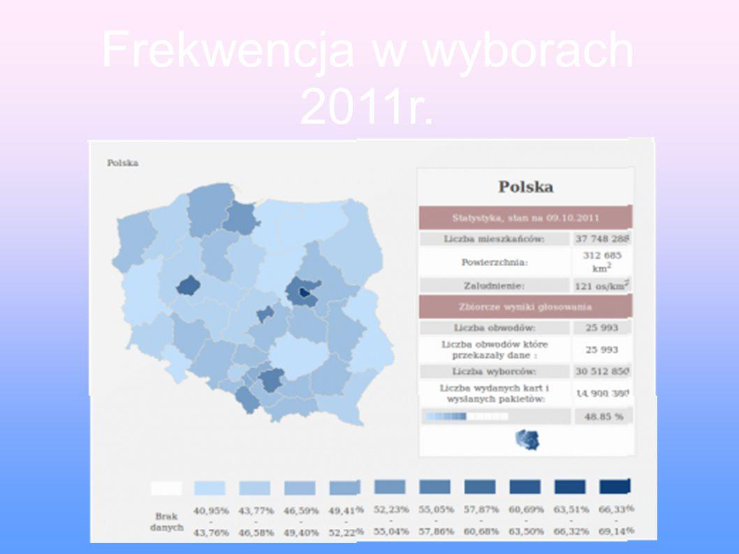 Frekwencja w wyborach 2011r.