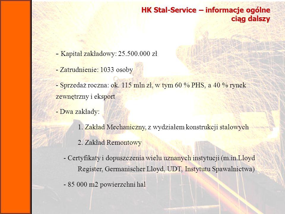 HK Stal-Service – informacje ogólne ciąg dalszy - Kapitał zakładowy: 25.500.000 zł - Zatrudnienie: 1033 osoby - Sprzedaż roczna: ok. 115 mln zł, w tym