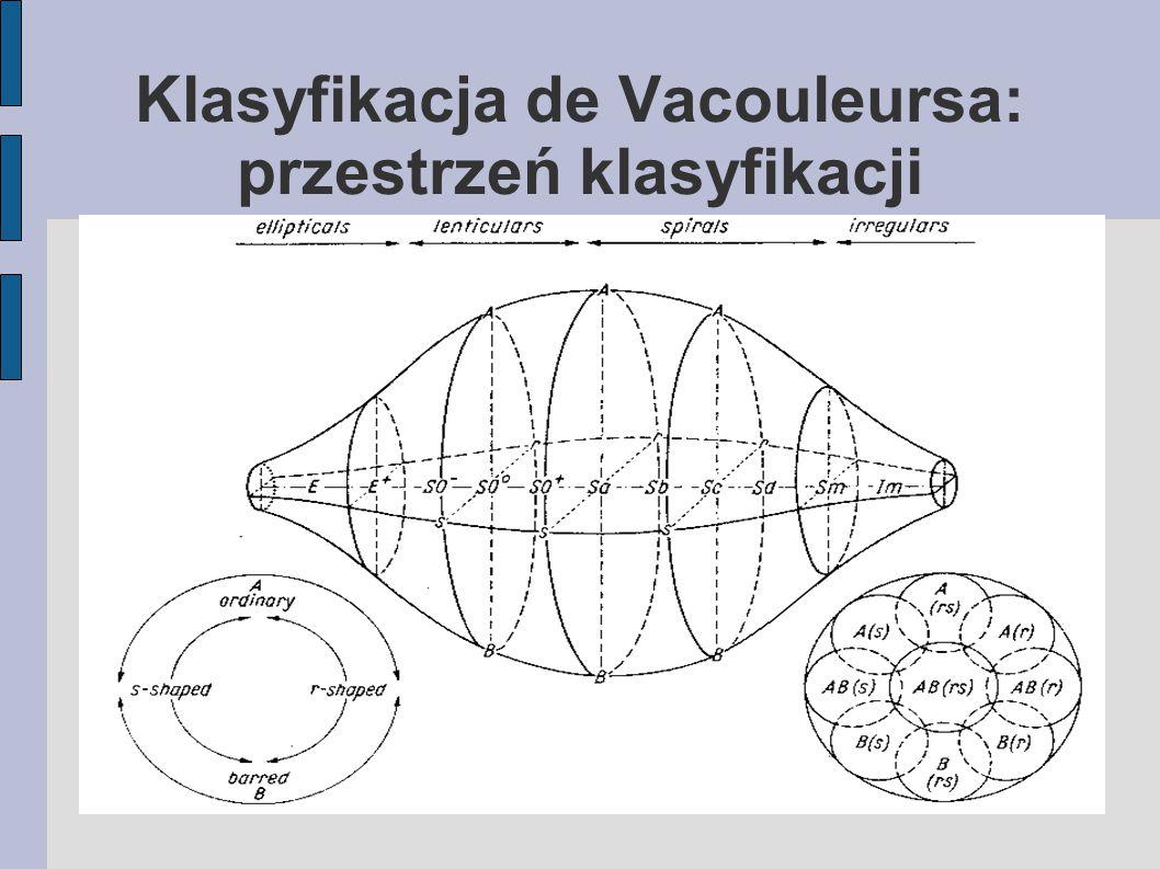 Klasyfikacja de Vacouleursa: przestrzeń klasyfikacji