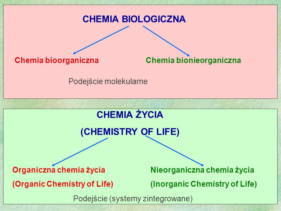 CHEMIA BIOLOGICZNA Chemia bioorganicznaChemia bionieorganiczna CHEMIA ŻYCIA (CHEMISTRY OF LIFE) Organiczna chemia życia (Organic Chemistry of Life) Ni