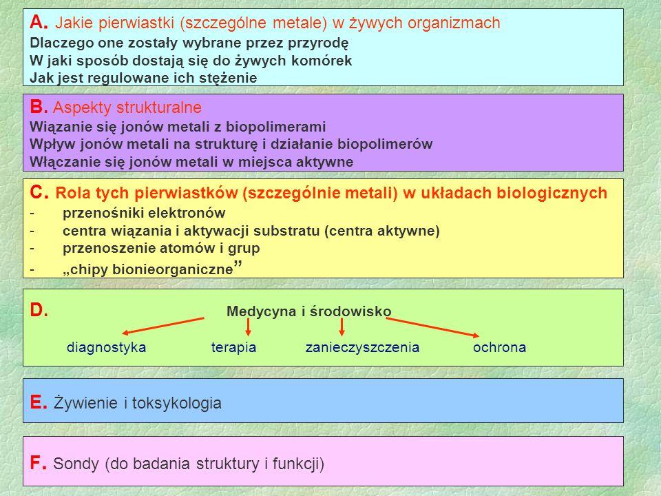 A. Jakie pierwiastki (szczególne metale) w żywych organizmach Dlaczego one zostały wybrane przez przyrodę W jaki sposób dostają się do żywych komórek