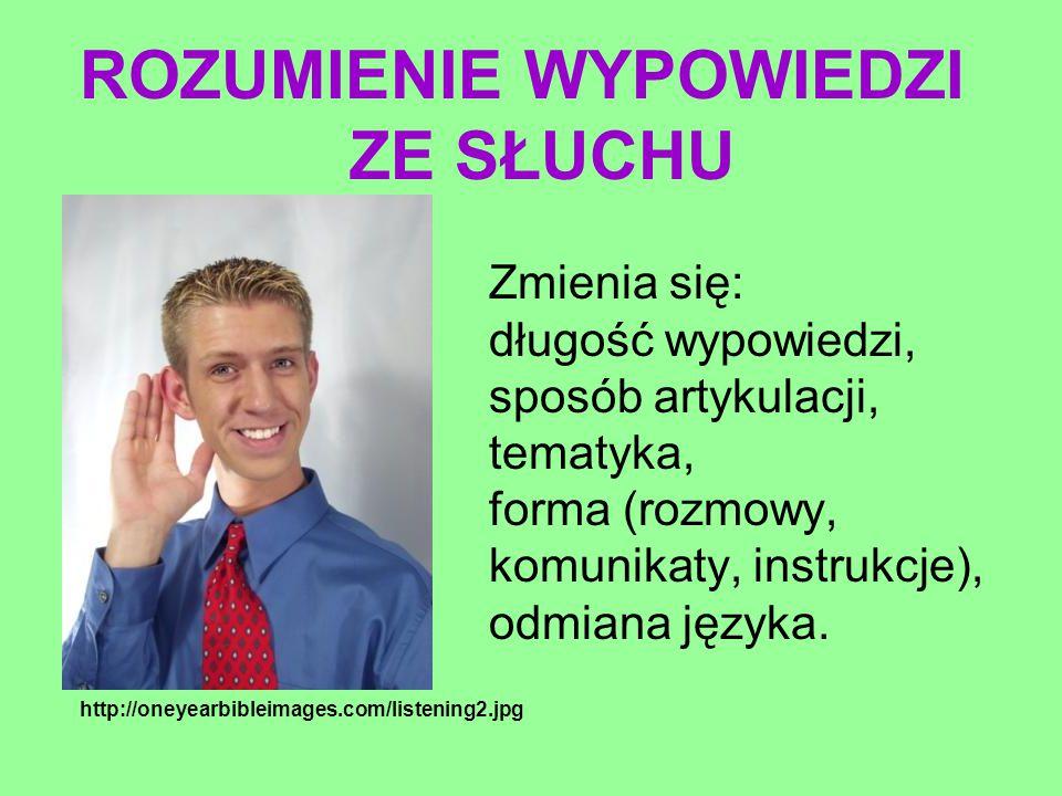 Zmienia się: długość wypowiedzi, sposób artykulacji, tematyka, forma (rozmowy, komunikaty, instrukcje), odmiana języka. http://oneyearbibleimages.com/