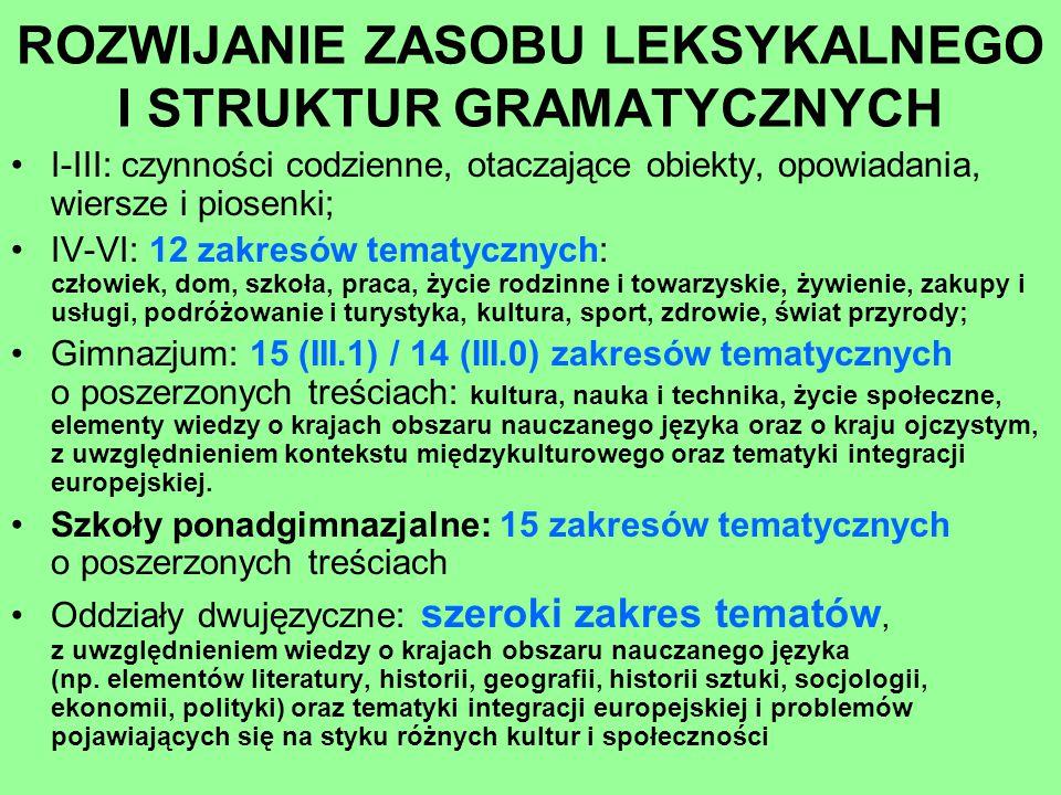 I-III: czynności codzienne, otaczające obiekty, opowiadania, wiersze i piosenki; IV-VI: 12 zakresów tematycznych: człowiek, dom, szkoła, praca, życie