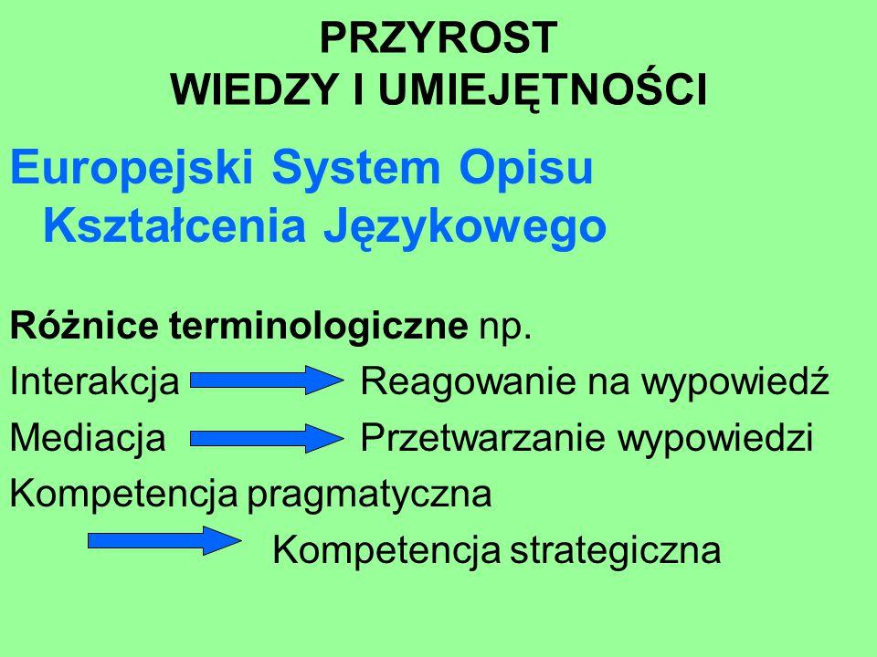 PRZYROST WIEDZY I UMIEJĘTNOŚCI Europejski System Opisu Kształcenia Językowego Różnice terminologiczne np. Interakcja Reagowanie na wypowiedź MediacjaP