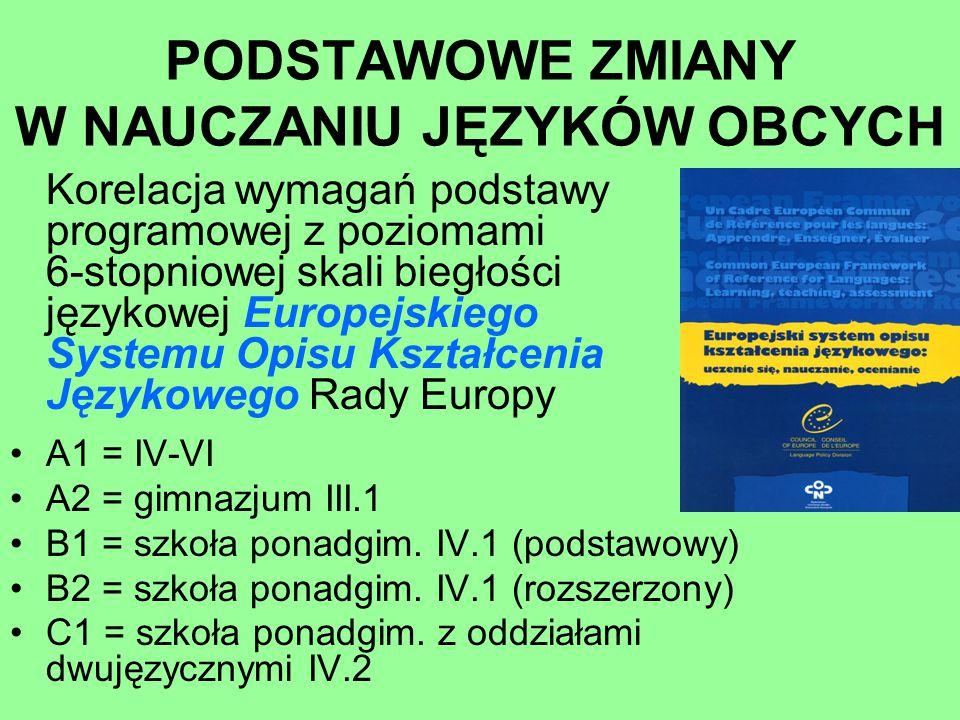 Korelacja wymagań podstawy programowej z poziomami 6-stopniowej skali biegłości językowej Europejskiego Systemu Opisu Kształcenia Językowego Rady Euro