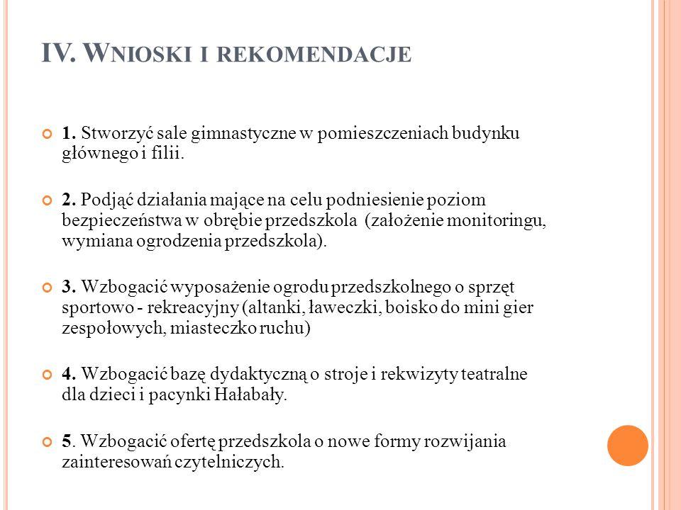 IV. W NIOSKI I REKOMENDACJE 1.