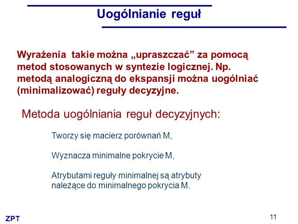 ZPT 11 Uogólnianie reguł Metoda uogólniania reguł decyzyjnych: Tworzy się macierz porównań M, Wyznacza minimalne pokrycie M, Atrybutami reguły minimal