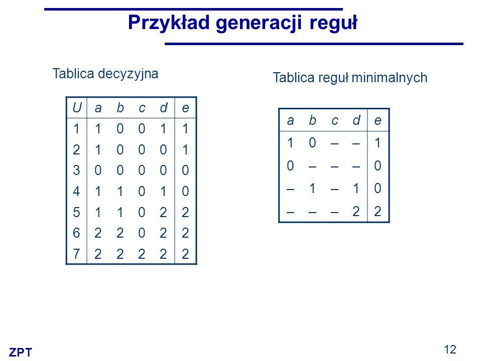 ZPT 12 Przykład generacji reguł Uabcde 110011 210001 300000 411010 511022 622022 722222 Tablica decyzyjna abcde 10––1 0–––0 –1–10 –––22 Tablica reguł minimalnych