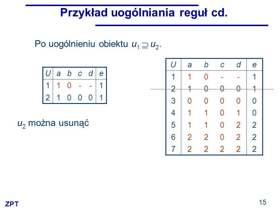 ZPT 15 Przykład uogólniania reguł cd. Uabcde 110--1 210001 Po uogólnieniu obiektu u 1  u 2. u 2 można usunąć Uabcde 110--1 210001 300000 411010 51102