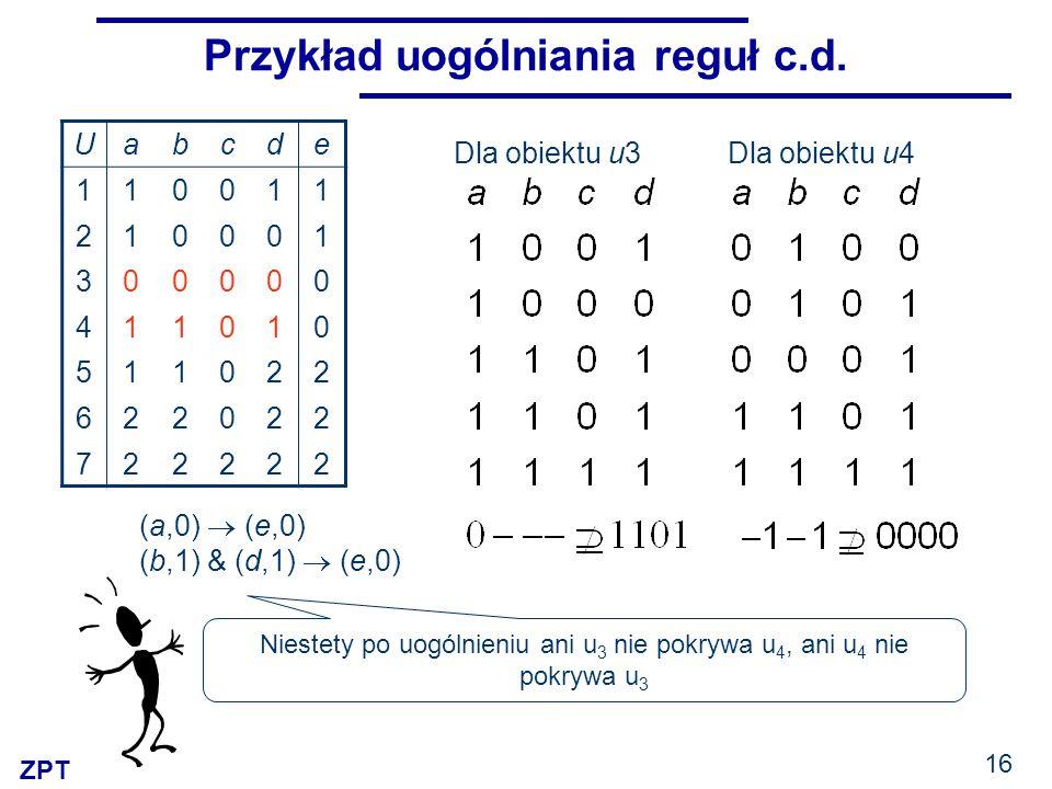 ZPT 16 Przykład uogólniania reguł c.d. Uabcde 110011 210001 300000 411010 511022 622022 722222 (a,0)  (e,0) (b,1) & (d,1)  (e,0) Dla obiektu u3Dla o