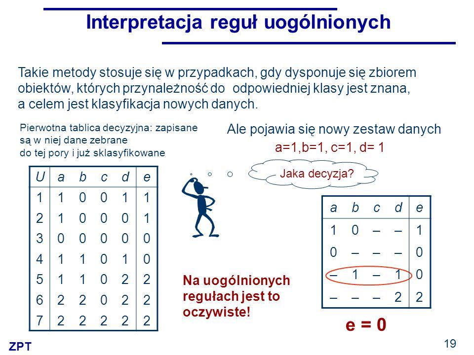 ZPT 19 Interpretacja reguł uogólnionych Uabcde 110011 210001 300000 411010 511022 622022 722222 Pierwotna tablica decyzyjna: zapisane są w niej dane zebrane do tej pory i już sklasyfikowane abcde 10––1 0–––0 –1–10 –––22 Takie metody stosuje się w przypadkach, gdy dysponuje się zbiorem obiektów, których przynależność do odpowiedniej klasy jest znana, a celem jest klasyfikacja nowych danych.