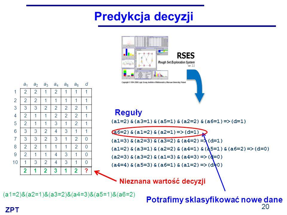 ZPT 20 Predykcja decyzji (a1=2)&(a2=1)&(a3=2)&(a4=3)&(a5=1)&(a6=2) a1a1 a2a2 a3a3 a4a4 a5a5 a6a6 d 12212111 22211111 33322221 42112221 52113121 633243