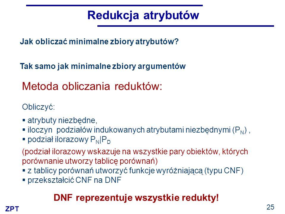ZPT 25 Redukcja atrybutów Jak obliczać minimalne zbiory atrybutów? Tak samo jak minimalne zbiory argumentów Metoda obliczania reduktów: Obliczyć:  at