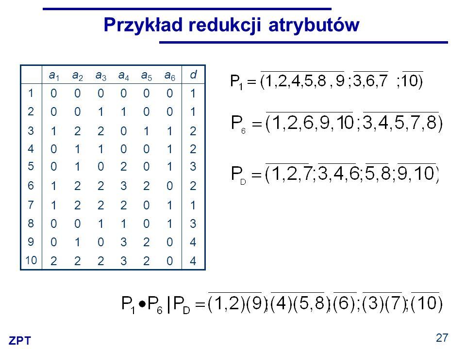 ZPT 27 Przykład redukcji atrybutów 3 3 1 2 3 2 0 0 1 0 a4a4 2 2 0 0 2 0 0 1 0 0 a5a5 11221 7 40010 9 31100 8 40222 10 20221 6 31010 5 21110 4 21221 3 10100 2 10000 1 da6a6 a3a3 a2a2 a1a1