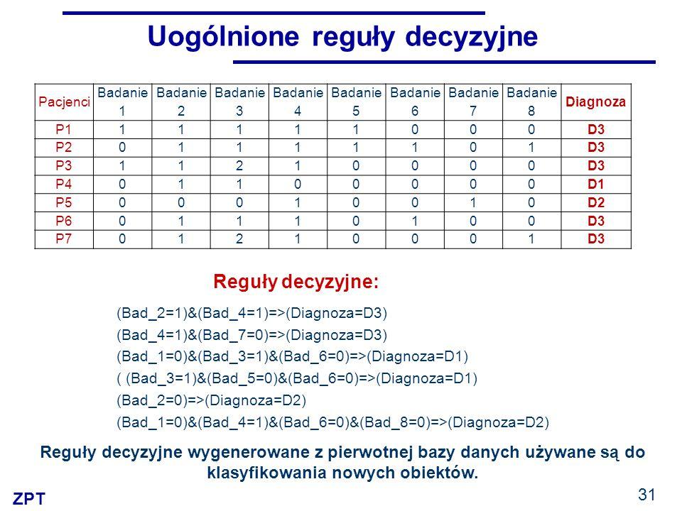ZPT 31 Pacjenci Badanie 1 Badanie 2 Badanie 3 Badanie 4 Badanie 5 Badanie 6 Badanie 7 Badanie 8 Diagnoza P111111000D3 P201111101D3 P311210000D3 P401100000D1 P500010010D2 P601110100D3 P701210001D3 (Bad_2=1)&(Bad_4=1)=>(Diagnoza=D3) (Bad_4=1)&(Bad_7=0)=>(Diagnoza=D3) (Bad_1=0)&(Bad_3=1)&(Bad_6=0)=>(Diagnoza=D1) ( (Bad_3=1)&(Bad_5=0)&(Bad_6=0)=>(Diagnoza=D1) (Bad_2=0)=>(Diagnoza=D2) (Bad_1=0)&(Bad_4=1)&(Bad_6=0)&(Bad_8=0)=>(Diagnoza=D2) Reguły decyzyjne: Uogólnione reguły decyzyjne Reguły decyzyjne wygenerowane z pierwotnej bazy danych używane są do klasyfikowania nowych obiektów.