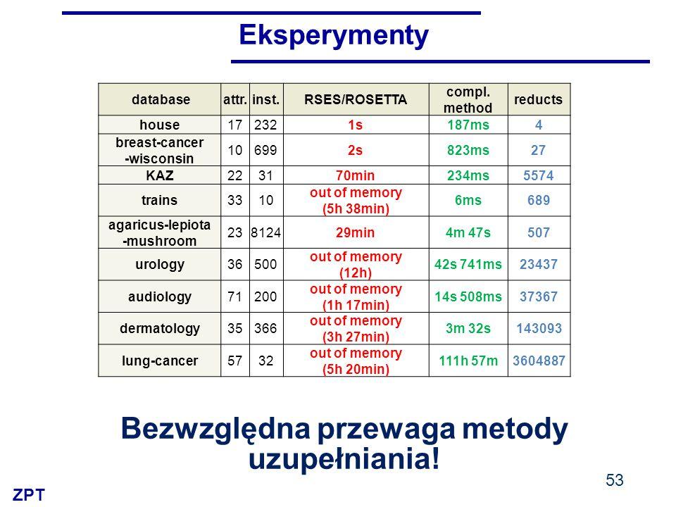 ZPT databaseattr.inst.RSES/ROSETTA compl.