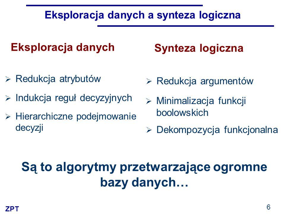 ZPT 6 Synteza logiczna Eksploracja danych  Redukcja argumentów  Redukcja atrybutów  Indukcja reguł decyzyjnych  Hierarchiczne podejmowanie decyzji Eksploracja danych a synteza logiczna Są to algorytmy przetwarzające ogromne bazy danych…  Minimalizacja funkcji boolowskich  Dekompozycja funkcjonalna