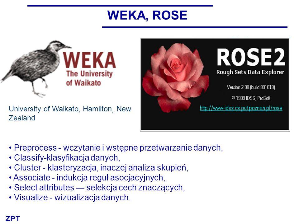 ZPT WEKA, ROSE University of Waikato, Hamilton, New Zealand Preprocess - wczytanie i wstępne przetwarzanie danych, Classify-klasyfikacja danych, Cluster - klasteryzacja, inaczej analiza skupień, Associate - indukcja reguł asocjacyjnych, Select attributes — selekcja cech znaczących, Visualize - wizualizacja danych.