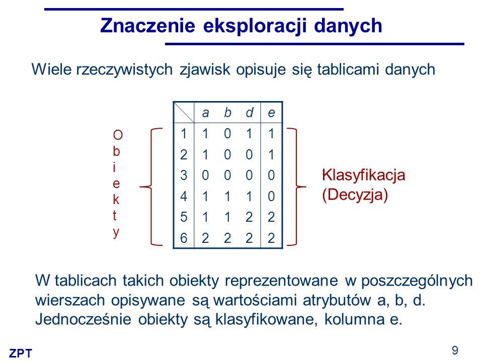ZPT 9 Znaczenie eksploracji danych abde 11011 21001 30000 41110 51122 62222 Klasyfikacja (Decyzja) W tablicach takich obiekty reprezentowane w poszcze