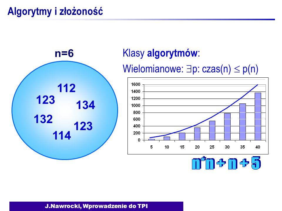 J.Nawrocki, Wprowadzenie do TPI Algorytmy i złożoność Klasy algorytmów : Wielomianowe:  p: czas(n)  p(n) 123 132 112 134 123 114 n=6
