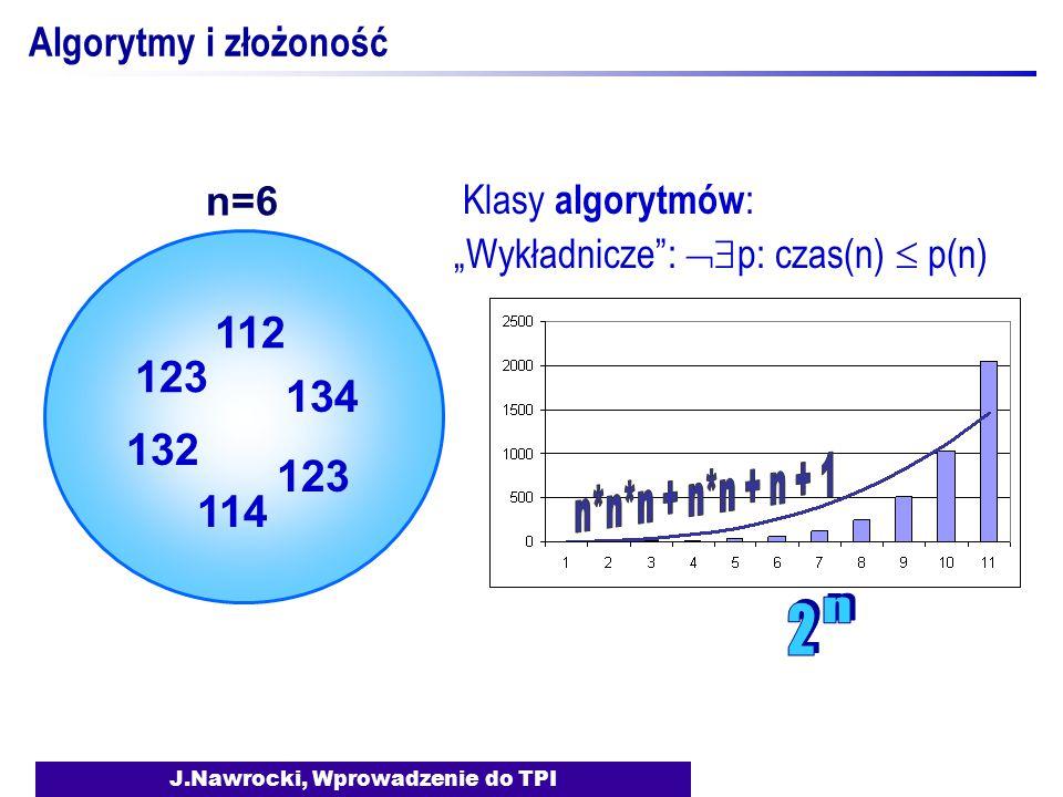 """J.Nawrocki, Wprowadzenie do TPI Algorytmy i złożoność Klasy algorytmów : """"Wykładnicze"""":  p: czas(n)  p(n) 123 132 112 134 123 114 n=6"""