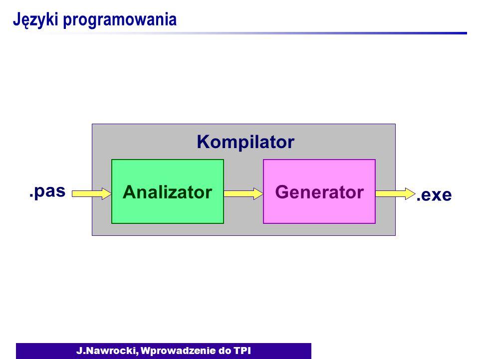 J.Nawrocki, Wprowadzenie do TPI Języki programowania AnalizatorGenerator.pas.exe Kompilator