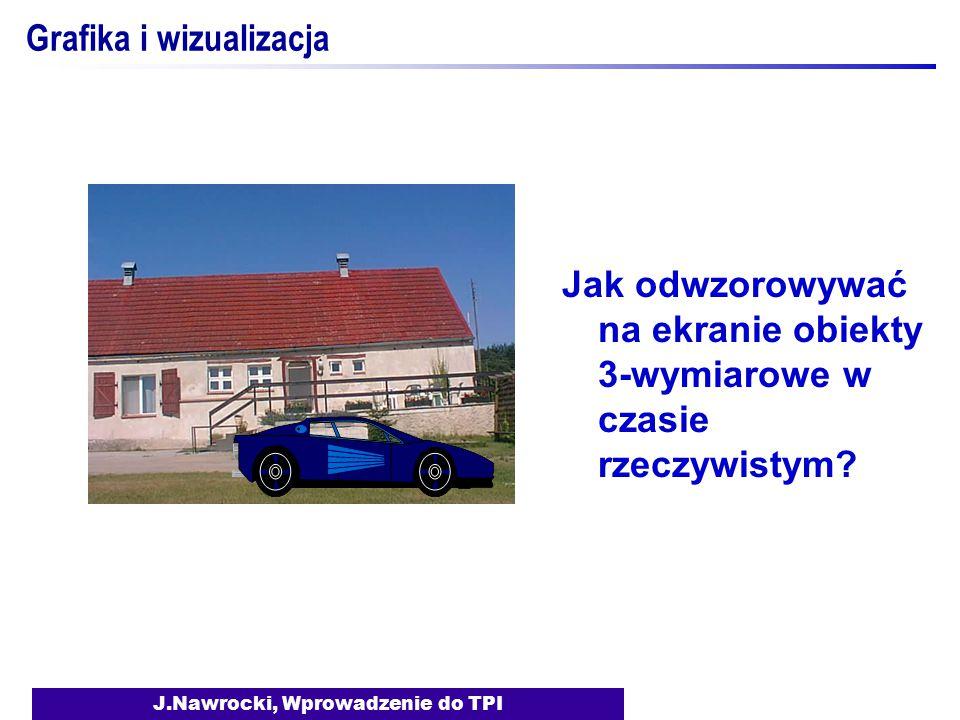 J.Nawrocki, Wprowadzenie do TPI Grafika i wizualizacja Jak odwzorowywać na ekranie obiekty 3-wymiarowe w czasie rzeczywistym